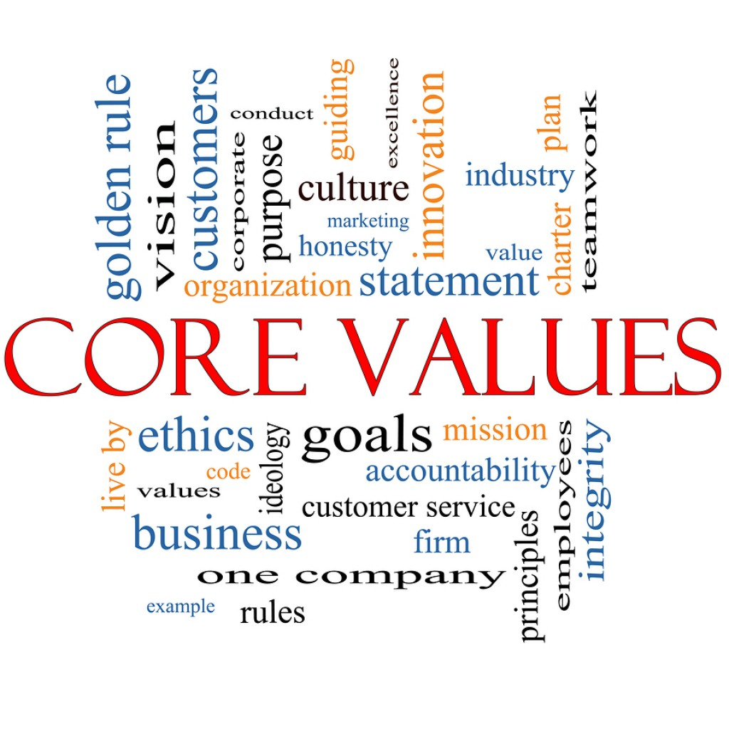 how employee wellbeing can become a core value When a workplace culture is one that values employee wellbeing, employees stay longer  value prop wd-40 incorporates their core values into  learn-do-become .