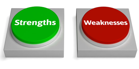 Do You Focus on Strengths or Weaknesses Proffitt Management
