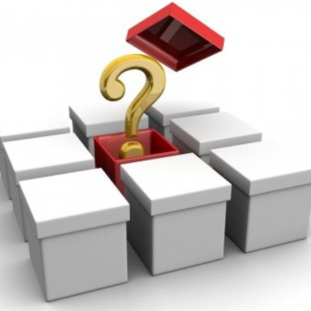 ask creative questions that lead to innovations proffitt ask innovative questions to inspire breakthrough thinkingcommunications developing managers leadership leadership success