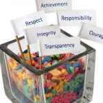 Manage-Perceptions-Transparency