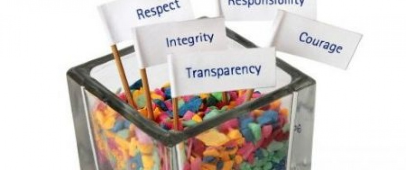 Leadership Perception Management: How Knowable Are You?